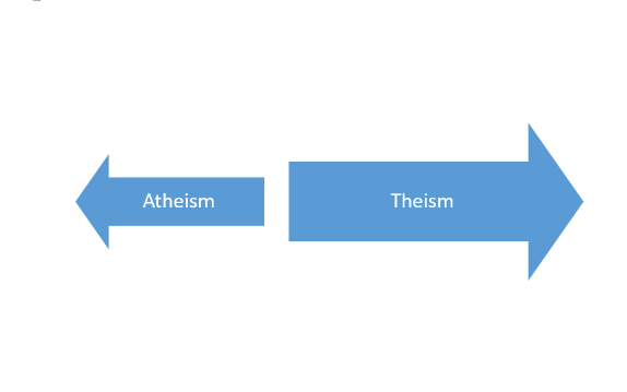 Atheism vs Theism